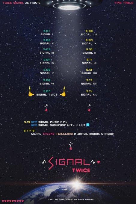 twice_signalschedule